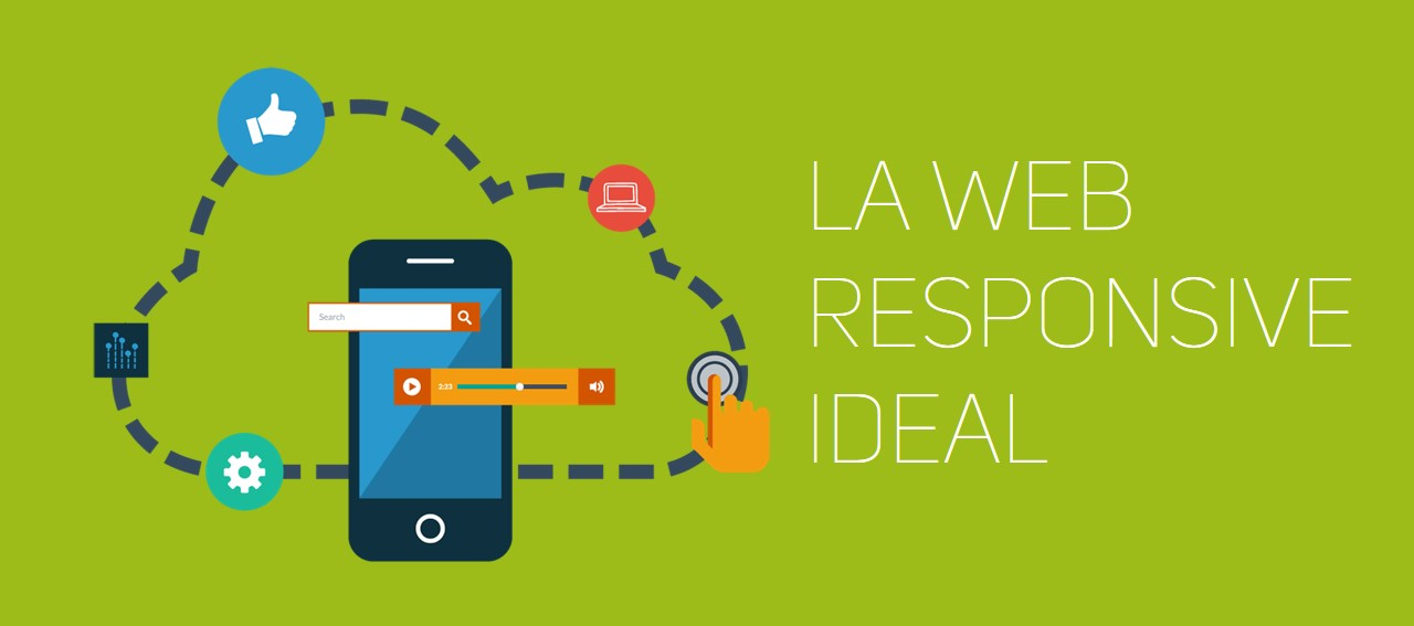 La Web responsive Ideal