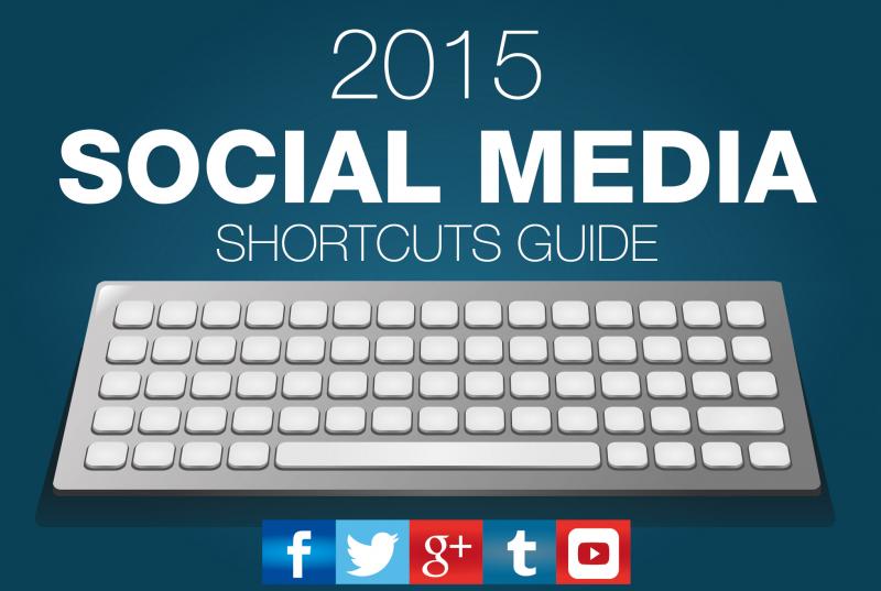 social media shortcuts guide